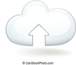 アップロード, 雲