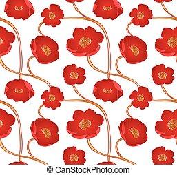 アネモネの花, パターン