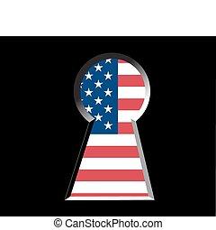 アメリカ, 鍵穴