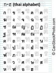 アルファベット, タイ人