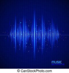イコライザ, 音楽, 背景