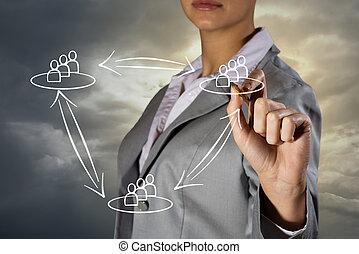 イメージ, 概念, ネットワーク, 社会