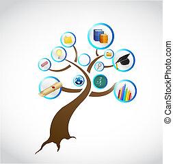 イラスト, 教育, デザイン, 木, 概念