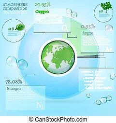 イラスト, bio, infographics