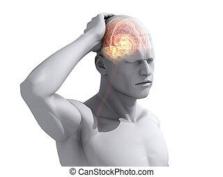 イラスト, headache/migraine