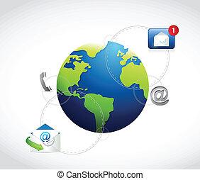 インターナショナル, 接続, コミュニケーション