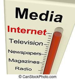 インターネット, 媒体, モニター, ショー, マーケティング, 選択肢, のように, テレビ, そして, 新聞