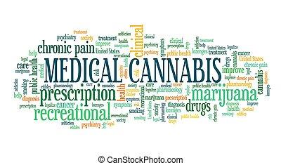インド大麻, 医学