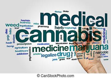 インド大麻, 医学, 単語, 雲