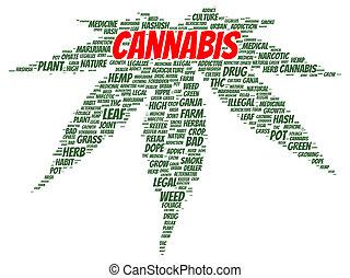 インド大麻, 形, 単語, 雲