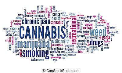 インド大麻, 概念