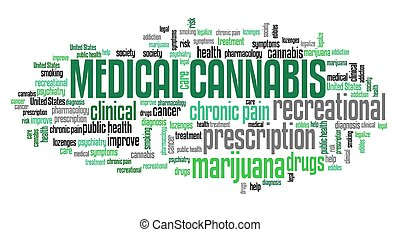 インド大麻, 概念, 医学