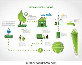 インフォメーション, エコロジー, コレクション, グラフィックス