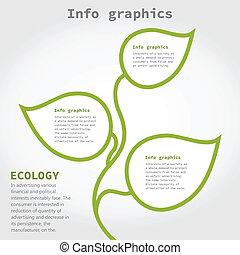インフォメーション, 植物, グラフィック