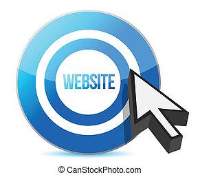 ウェブサイト, ターゲット