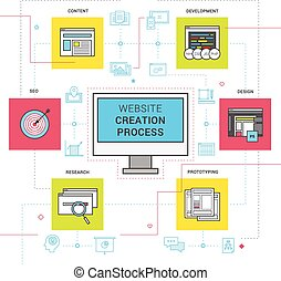 ウェブサイト, プロセス, 作成, セット, アイコン