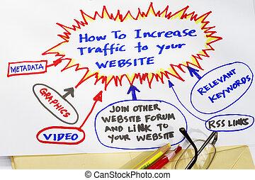 ウェブサイト, 増加, 交通, あなたの, いかに