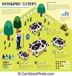 エコロジー, デザイン, 平ら