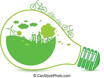 エコロジー, 概念