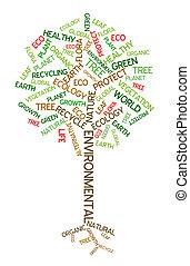 エコロジー, 環境, -, ポスター
