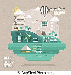エコロジー, 緑, デザイン, 平ら, 概念