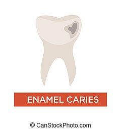 エナメル, 歯医者の, 病気, 歯, カリエス, 歯科医術, 損害