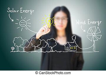 エネルギー