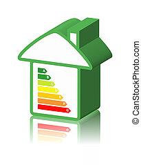 エネルギー, 分類, そして, 家