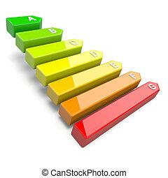 エネルギー, 効率, レベル, スケール