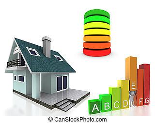 エネルギー, 家