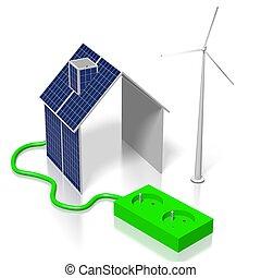 エネルギー, 概念, 回復可能