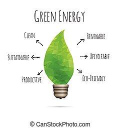 エネルギー, 緑, きれいにしなさい