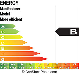 エネルギー, b, ラベル
