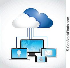 エレクトロニクス, 技術, 雲, イラスト