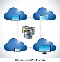 エレクトロニクス, 雲, ネットワーク, イラスト, サーバー