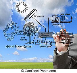 エンジニア, 引く, ハイブリッド, 力, システム, 多数, 源, 図