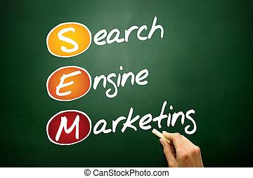 エンジン, マーケティング, 捜索しなさい