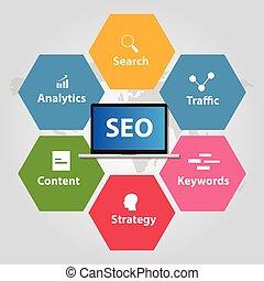 エンジン, 捜索しなさい, 作戦, 内容, analytics, optimization, 交通, keywords, seo