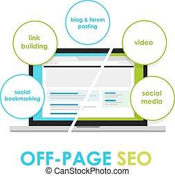 エンジン, 捜索しなさい, 離れて, optimization, seo, off-page, ページ