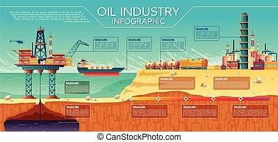 オイル, ベクトル, 沖合いに, 産業, プラットホーム, infographics