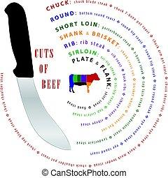 オプション, 皿, 牛肉, 切口