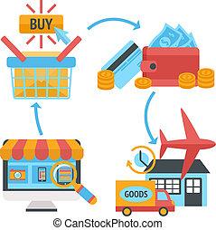 オンラインで, インターネット, ウェブサイト, 買い物, アイコン, セット
