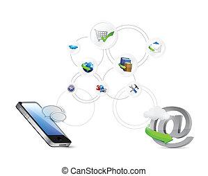 オンラインで, ネットワーク, イラスト, 設定