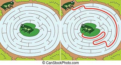 カエル, 迷路, 容易である