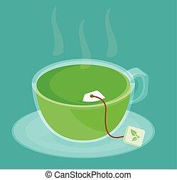 カップ, お茶, 緑
