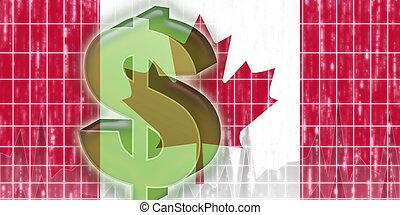カナダの旗, 金融, 経済