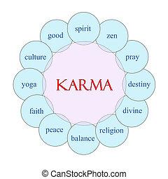 カルマ, 円, 単語, 概念