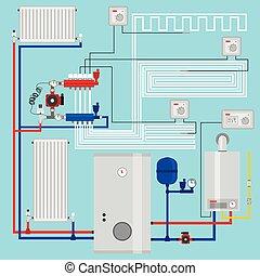 ガス, ベクトル, システム, 部屋, 痛みなさい, thermostats., 家, systems., 多岐管, ...