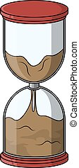 ガラス, 砂, 時間