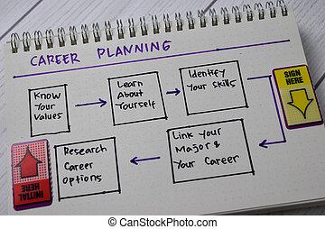 キャリア, 計画, 書きなさい, テーブル。, keywords, 本, 隔離された, 木製である
